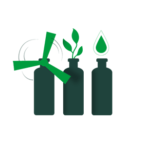 Herbal Essences Sustainability
